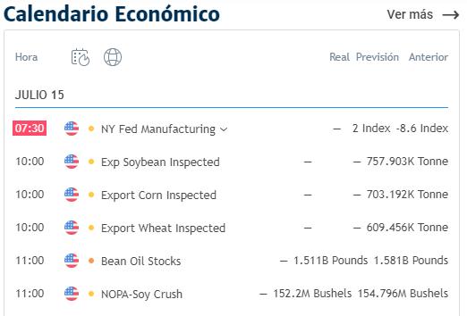 Precios del petróleo se mantienen a la baja