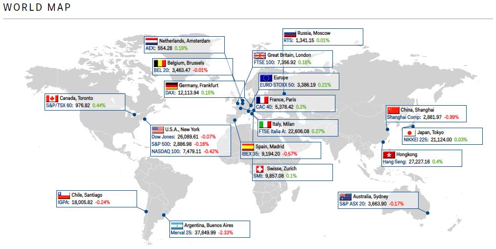 Mercados positivos previo a decisión de la Fed