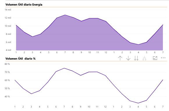 En mayo siguió cayendo la producción manufacturera y las ventas de comerciantes