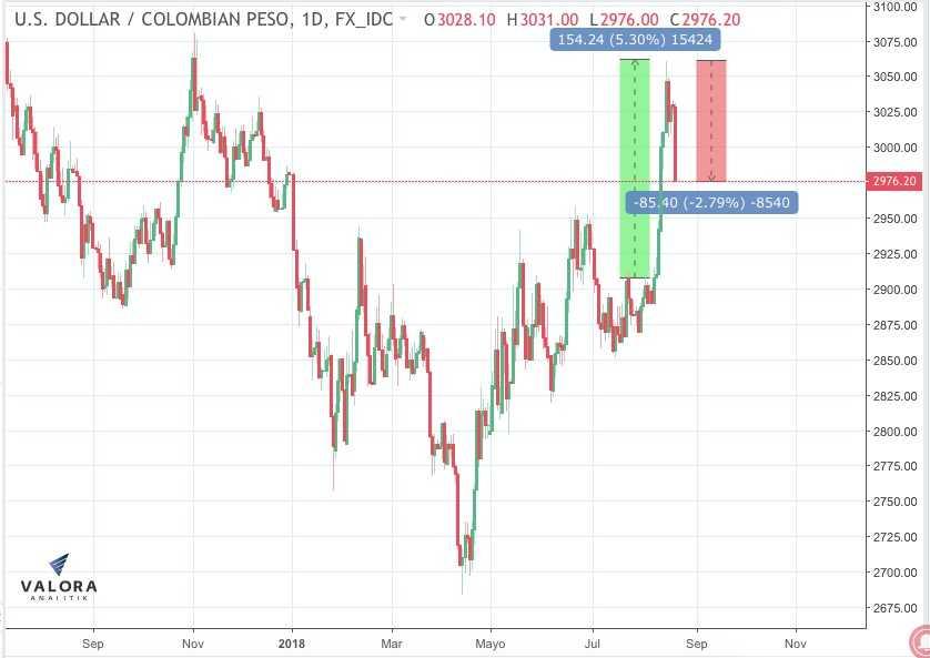 La guerra comercial implica riesgos 'trascendentales — Fed