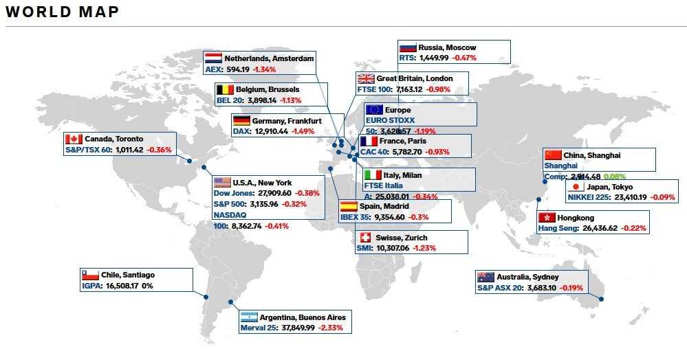 Wall Street sube atento a la Reserva Federal y aranceles